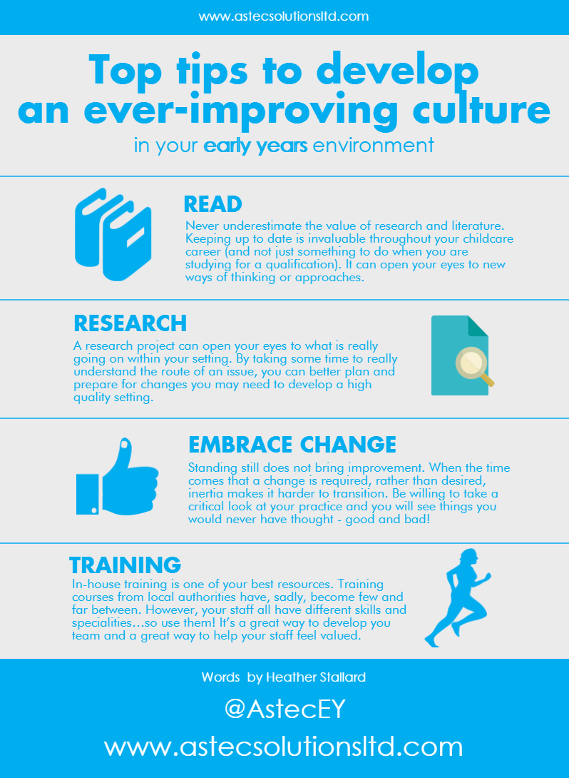 Develop ever improving culture